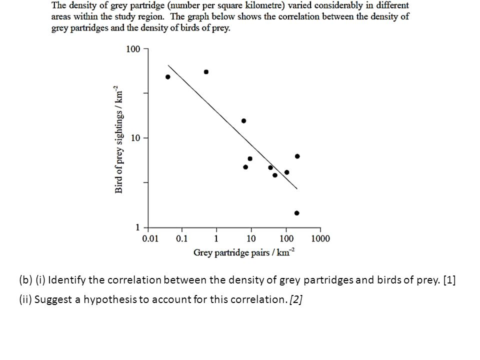 (b) (i) Identify the correlation between the density of grey partridges and birds of prey. [1]